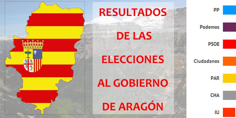 Resultados de las elecciones autonómicas a las cortes de Aragón 2015
