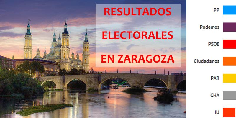 Resultado de las elecciones municipales de Zaragoza 2015