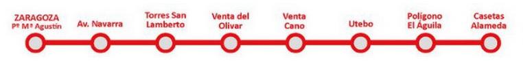 Recorrido de la línea de bus Zaragoza-Casetas. Fuente CTAZ