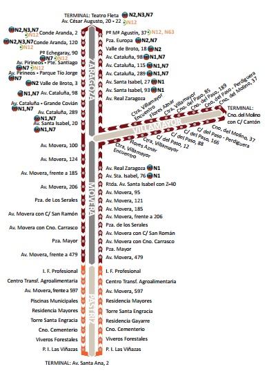 buho-bus-recorrido-paradas-zaragoza-pastriz-villamayor
