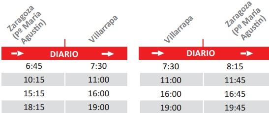 horarios-bus-de-zaragoza-a-villarrapa