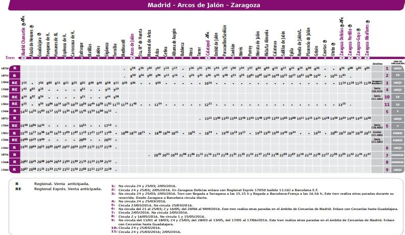 Trenes de zaragoza a calatayud guadalajara y madrid for Horario piscinas soria 2016